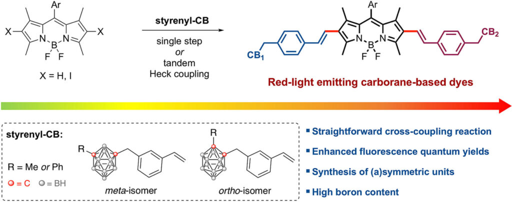 Red light-emitting Carborane-BODIPY dyes